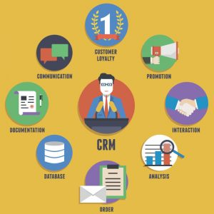 Futuralistech.com CRM Salesforce